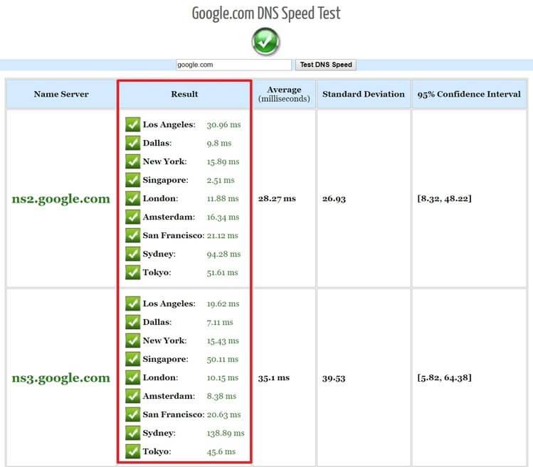 Google DNS Speed Test